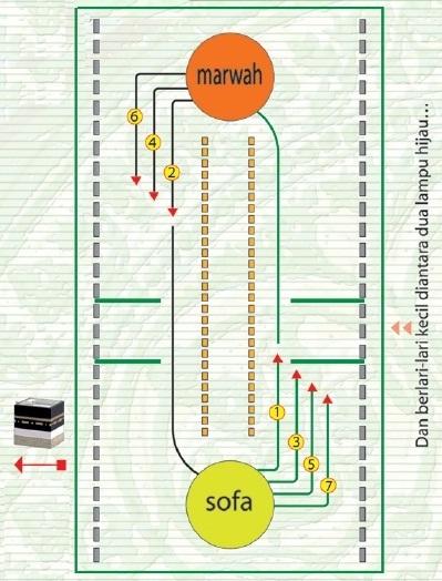 Safa-Marwah